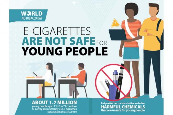 MAY 31: World No Tobacco Day: Protect Our Youth